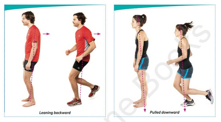 The Essentials of Good Posture for Runners | Trail Runner ...